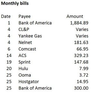 monthly bills list