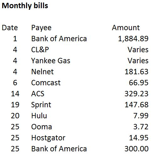 list of my monthly bills